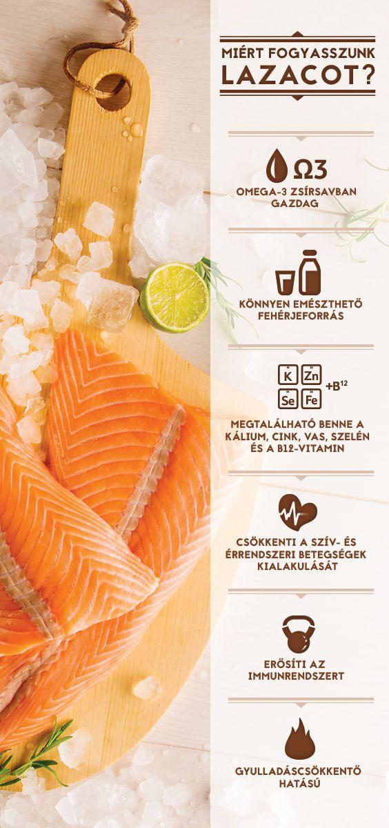 Tudtad, hogy a lazac az egyik legértékesebb omega-3 forrás? Kattints a képre a további érdekességekért! #TescoMagyarország #lazac