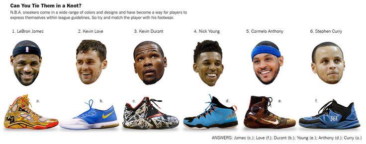 Adidas Sizes Vs Champion Shoes