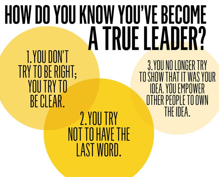 3.2.6 Leadership Quote by Ping Fu via Inc. Magazine.  This is one reason my husband amazes me. He is such a wonderful leader and knows the importance of teaching others not taking power over them like so many.