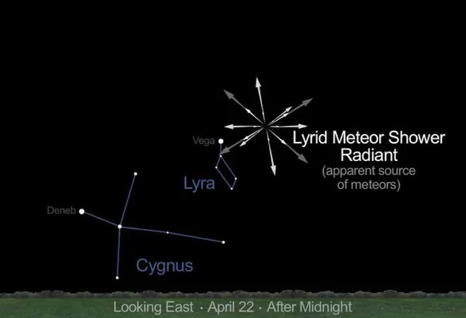 2013 Lyrid Meteor Shower  >>>>    This sky map shows where to look in the eastern night sky on night of April 21 and the predawn hours of April 22 for the 2013 Lyrid meteor shower.