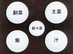 和食の基本のテーブルコーディネート [テーブルコーディネート] All About