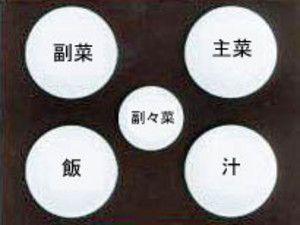 和食の基本的な器配置