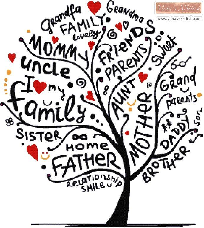 Family word tree cross stitch kit