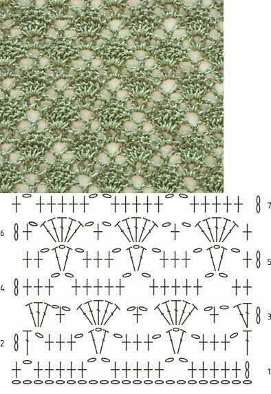 Stitch crochet diagram