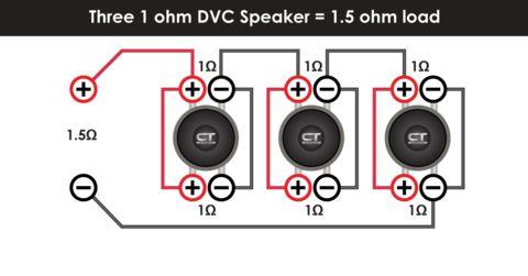 1 ohm sub wiring library of wiring diagram \u2022 kicker subwoofer wiring diagram 19 best subwoofer wiring diagram images on pinterest calculator rh pinterest co uk 1 ohm dvc sub wiring dual 1 ohm sub wiring