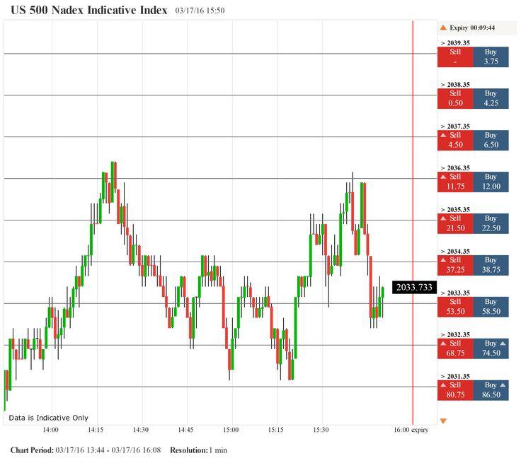 Trik trading binary 5 tick