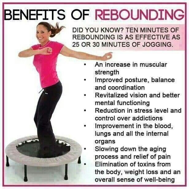 1000+ Images About Trampoline/Rebounding On Pinterest