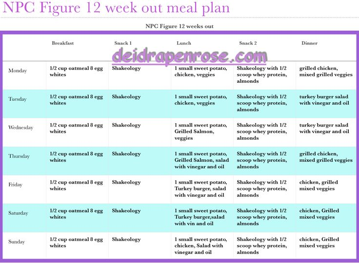 Meal Prep for the week NPC Figure 12 week out meal plan #cleaneating #muscles #strength