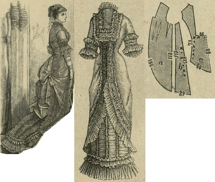 1830 Best 1880s Fashion Images On Pinterest Black
