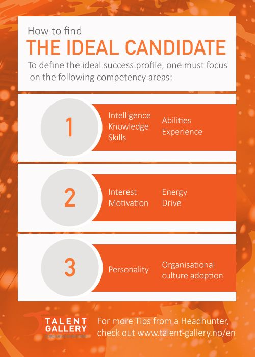 How to find the Ideal Candidate. Even more information on the website!