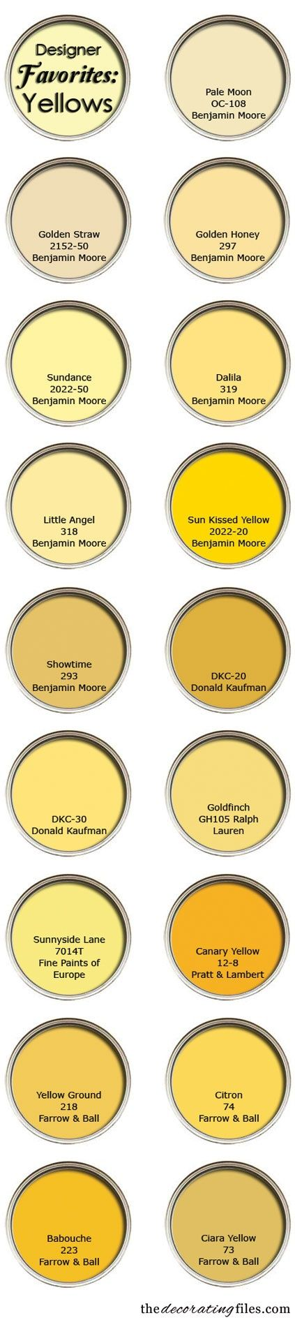 Yellow Paint Colors: I love yellow in the kitchen. I def. want a lighter mellow shade of yellow but I'd still take forever to decide which one I want.