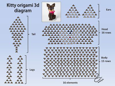 Tutoriel Origami 3d Facile