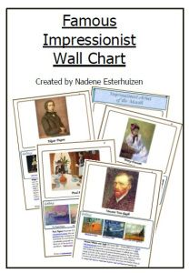 Cover famous impressionist wall chart