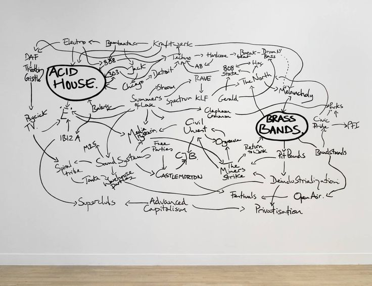 Music in art | This drawing looks a little like a mind map. Mind maps are used to organise information. Here Jeremy Deller maps out and explores the history of two apparently very different types of music: acid house and brass band music. Acid house was a post-industrial movement of the late twentieth century, and the brass band movement dates from the industrial era of the nineteenth century.