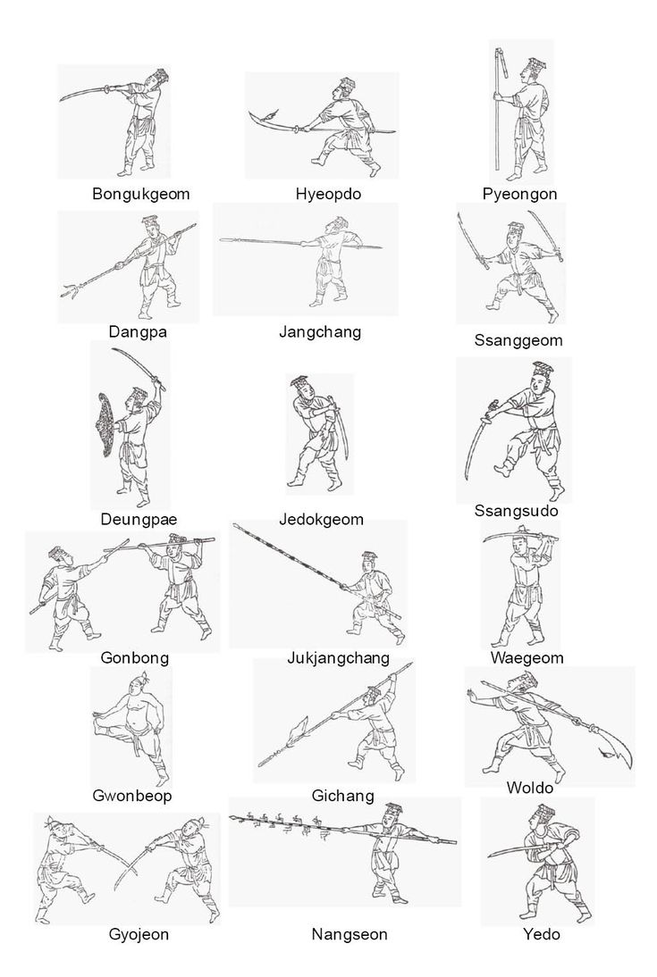 Traditional Korean Weapons and Swords