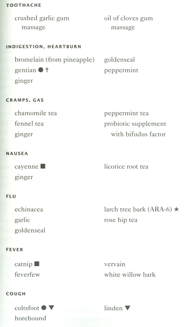 Herbal teas 2 of 3 (From Peter Adamo's 'Eat Right For Your Blood Type' book)