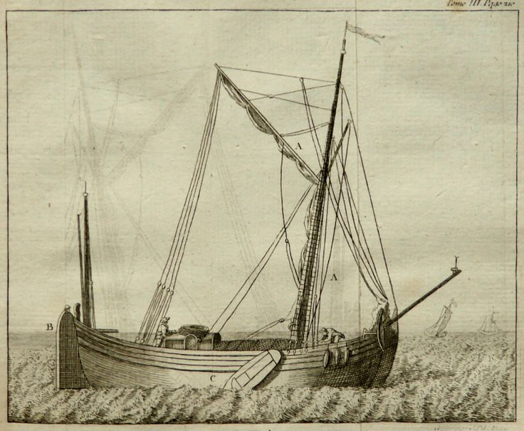 In 1756 a ship like this sunk into the land of C