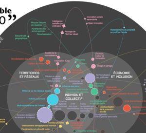 [Infographie] Vers quel modèle de société allons nous ?