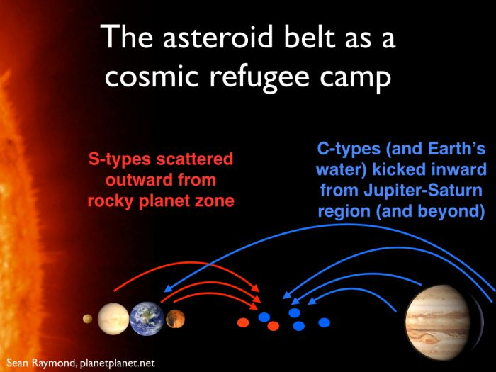 what is the asteroid belt universe today - 700×525