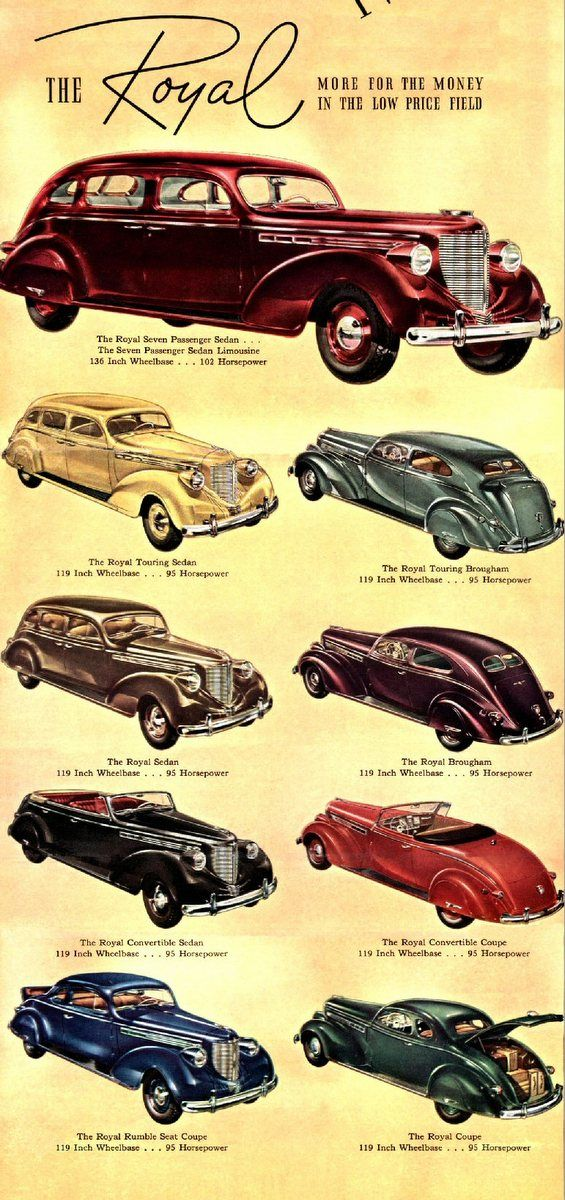 233 best Classic Car images on Pinterest | Old school cars, Vintage ...