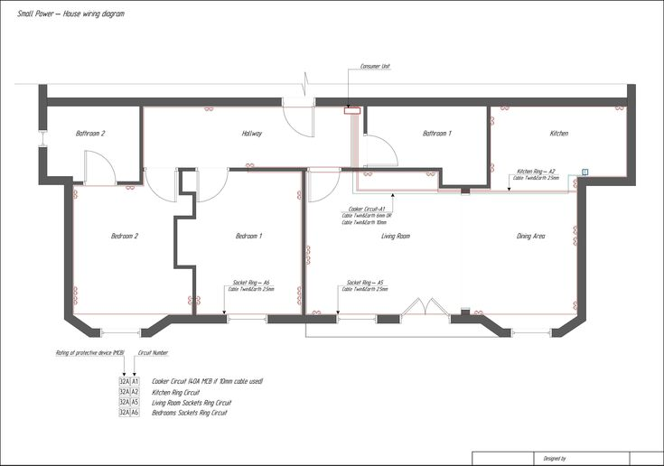 House wiring, Home electrical wiring, Electrical layout