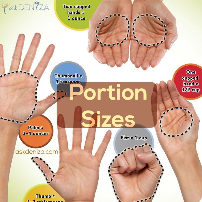 Eating clean is not enough when you simply eat too big Portion Sizes. My best nutrition tips for Portion Control will help you to reach your weight loss goals faster!