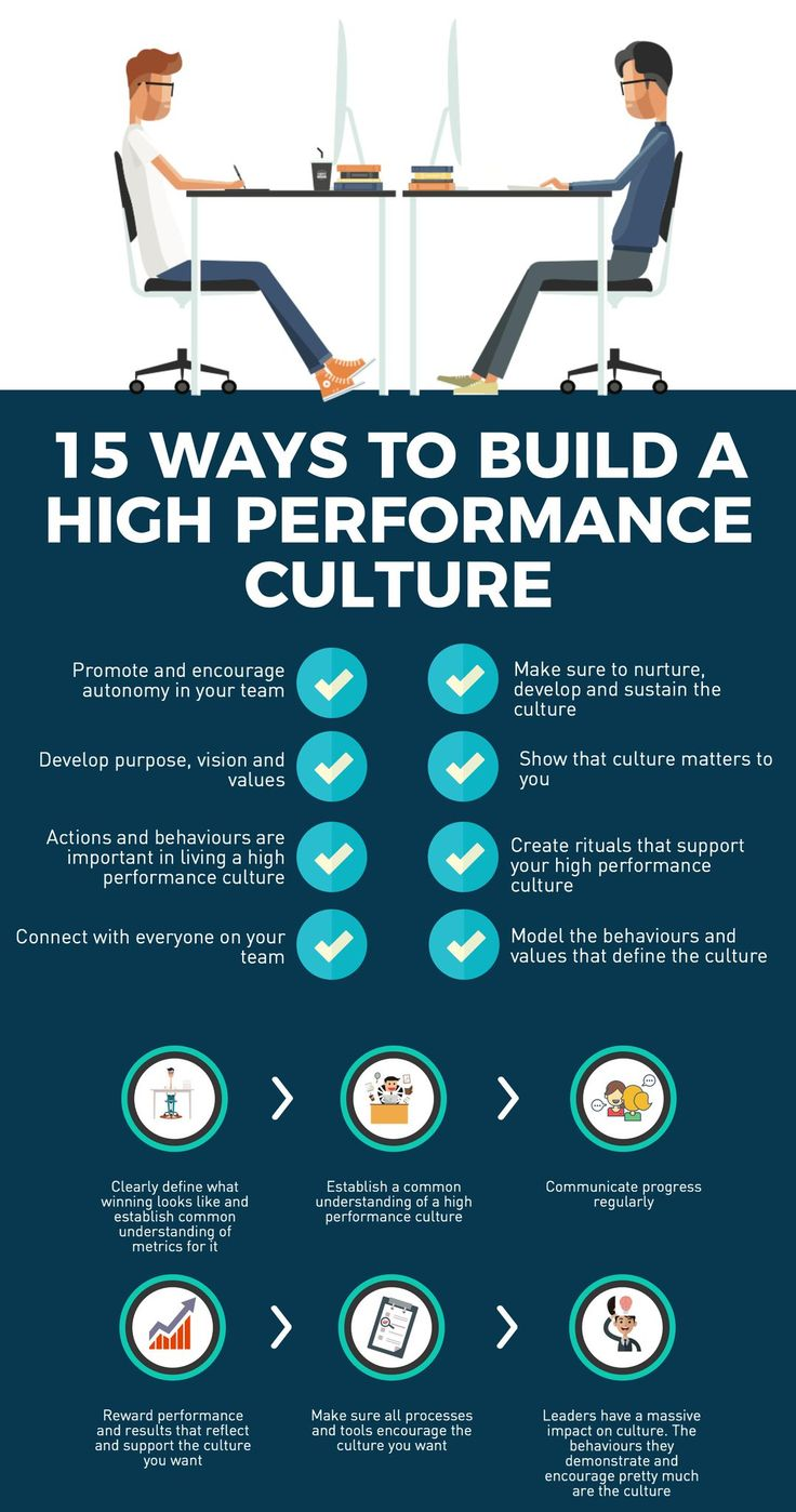 developing a culture to promote high team performance My discussion with john revealed 6 powerful, easily-actionable ideas for creating and sustaining a culture of high performance 1 people need to feel safe in the workplace.