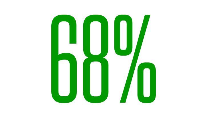 68%.jpg (2000×1125)