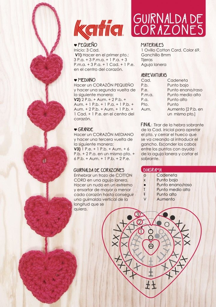 1000 ideas sobre patrones de coraz n de ganchillo en for Decoracion para pared san valentin
