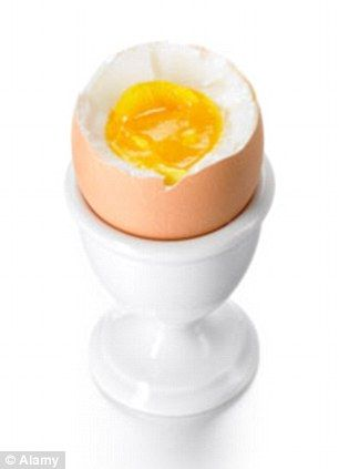 Eating protein for breakfast will keep you slim: Scientists say going to work on an egg will stop you snacking at night