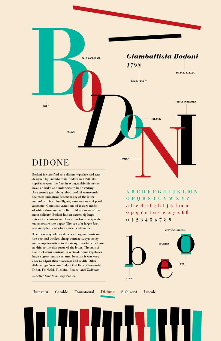 Bodoni // No 1 Type Poster Series // Hillary Thomas #typeface #typography #graphicdesign #modernism