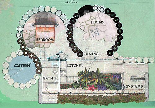 Earthship Packages | Earthship Information – BuildItSolar: Solar energy projects for Do