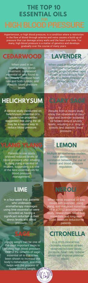 natural blood pressure remedies, high blood pressure essential oils