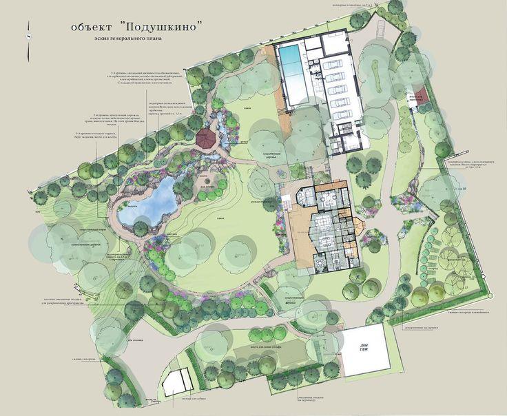 17 Best Images About Garden Design Graphics On Pinterest | Gardens