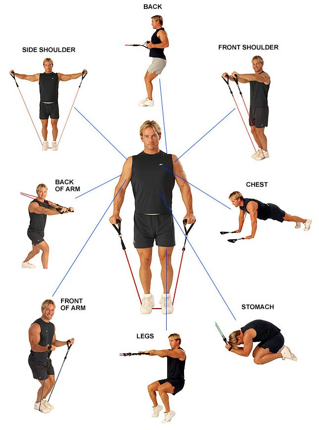 Full body resistance tube circuit