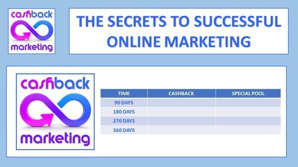 Čo je potrebné k úspešnému Online Marketingu: ŠPECIÁLNY MARKETINGOVÝ BAZÉN - Hradené z rozpočtu záruka vrátenia (SMP -  COVERED BY BUDGET BACK GUARANTEE)_ďalší príklad