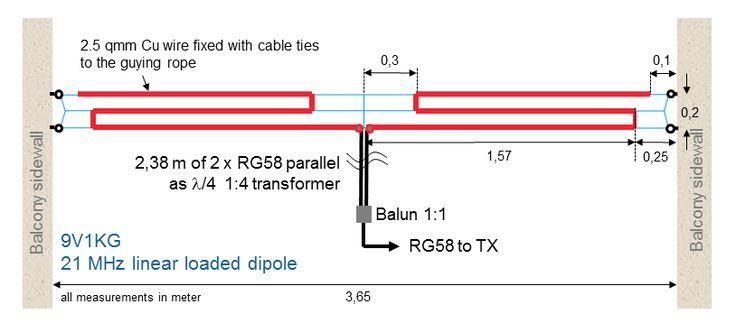 Linear loaded short dipole – Klaus & Lita