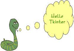 Hello Tkinter with Python