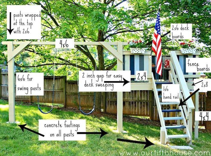 Perfect ein Schaukel mit Bauanleitungen f r Kinderschaukel im Garten mit den Ma en