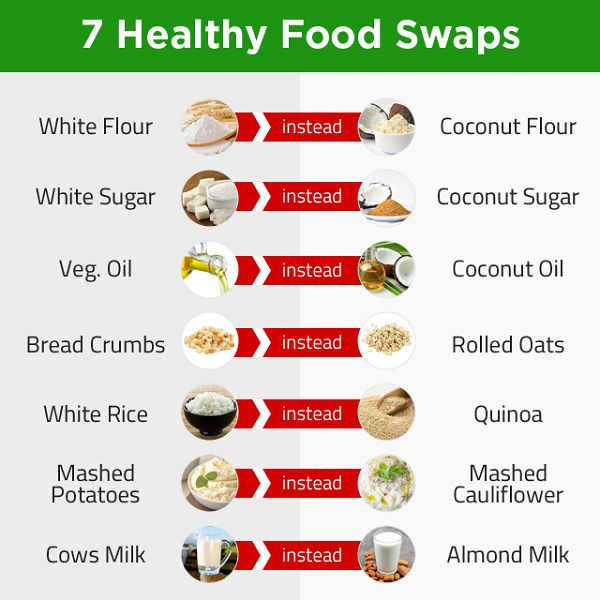 Best 25 Healthy food swaps ideas on Pinterest Frozen grapes