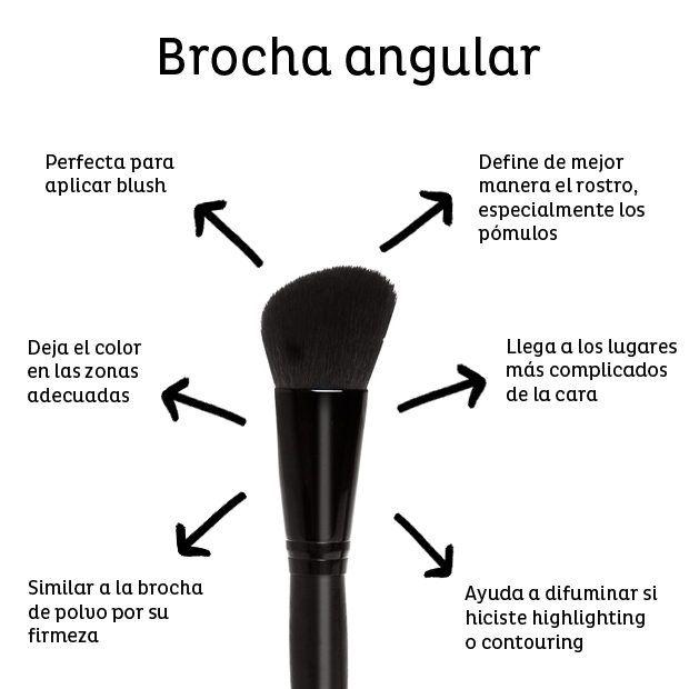 brocha angular