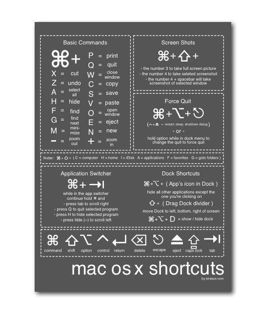 a quick reference for macOSx shortcuts when you need it