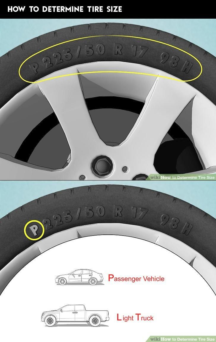 Tire Size Numbers | Upcoming Car Release 2020 Nema R Wiring Diagram on