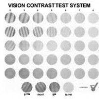 Visual Contrast Sensitivity Test - Toxicity Testing   Applied Kinesiology Minnesota   Applied Kinesiology Minneapolis