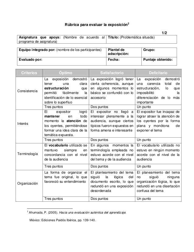 Ejemplos de rubricas y listas de cotejo