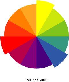 Blog o sladkom umení | Cukrovekvety.sk: Teória farieb (nielen pre zdobenie)