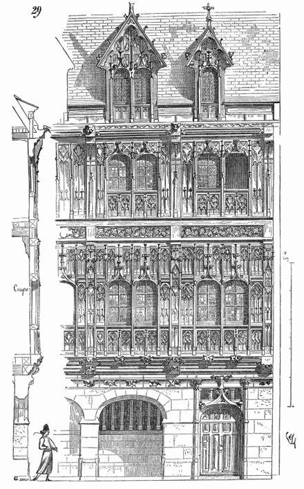 Architecture pinterest for Dictionnaire architecture