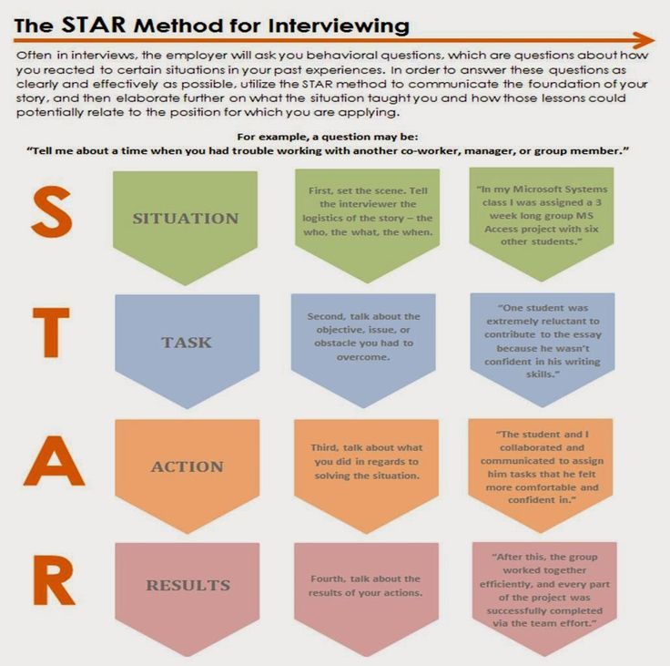 star interview question examples