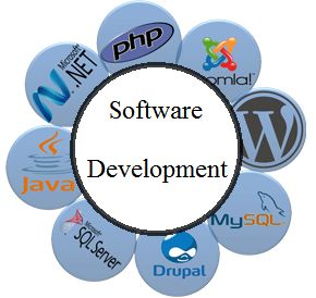 Software development Companies in india . For more information visit on this website http://www.orbitinfotech.com/.
