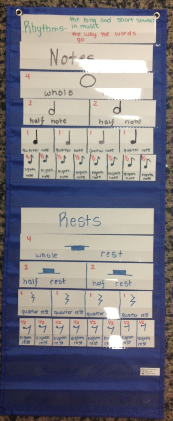 13 anchor charts/posters for the music room - easy to create with tips about/for use
